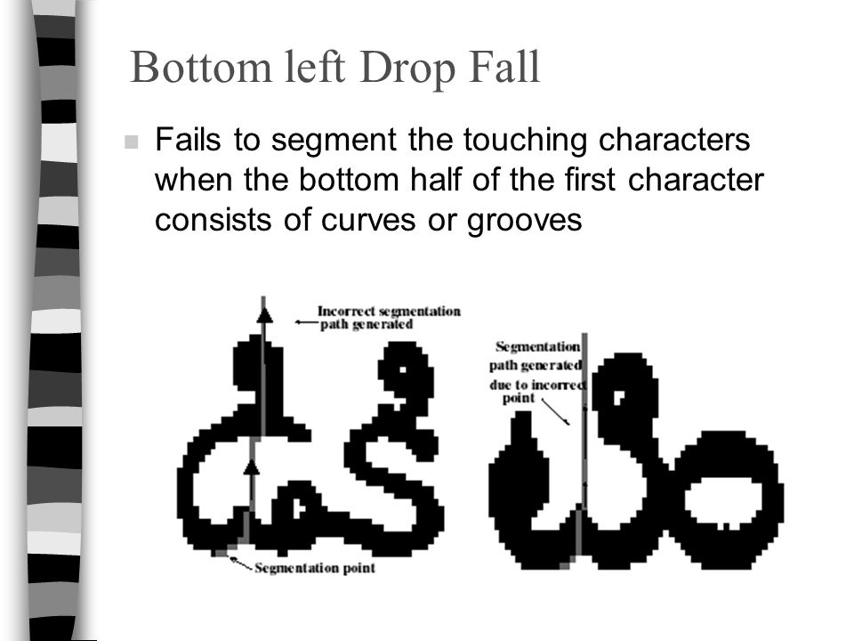 Bottom left Drop Fall Fails to segment the touching characters when the bottom half of the first character consists of curves or grooves.