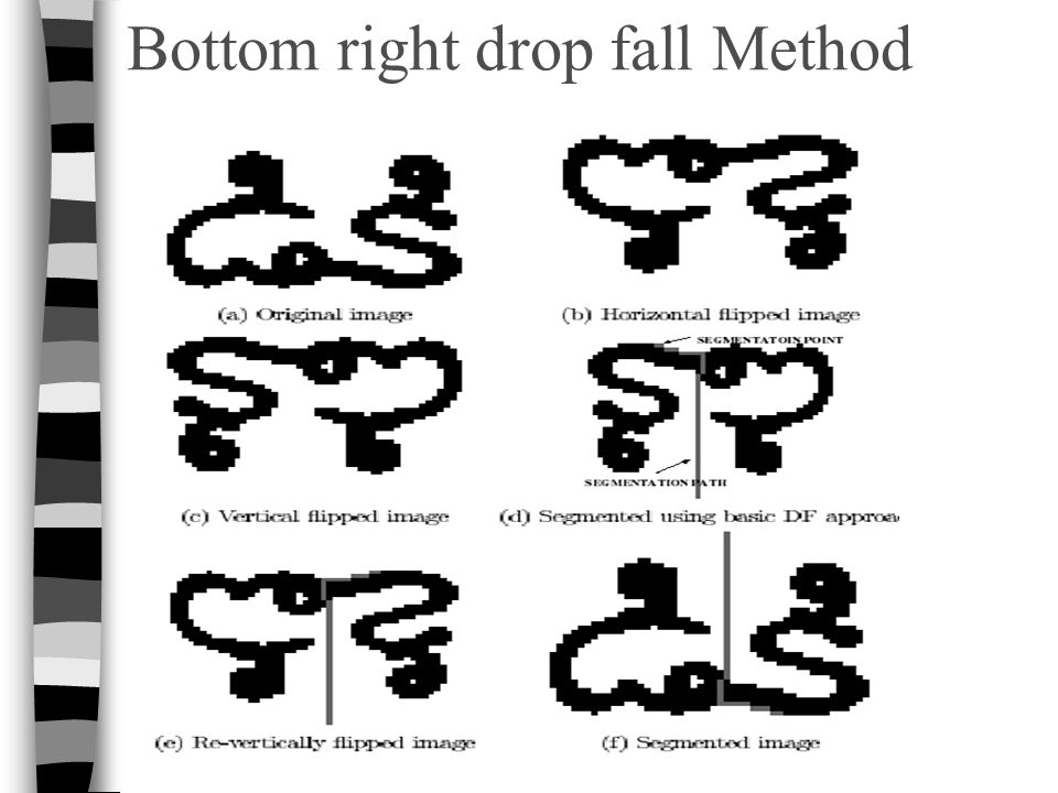 Bottom right drop fall Method