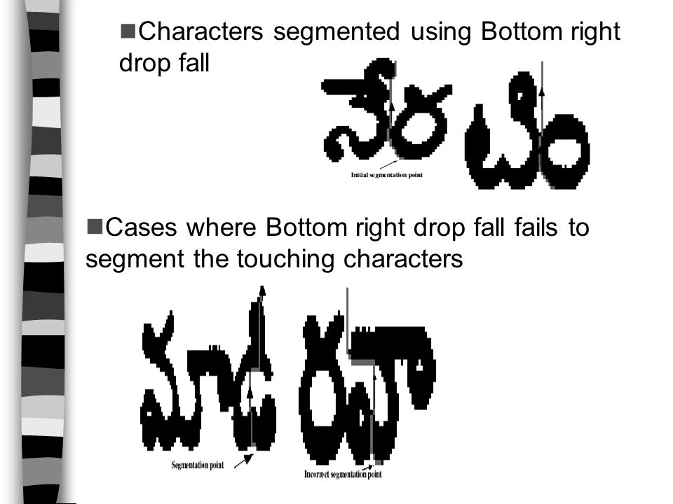 Characters segmented using Bottom right drop fall