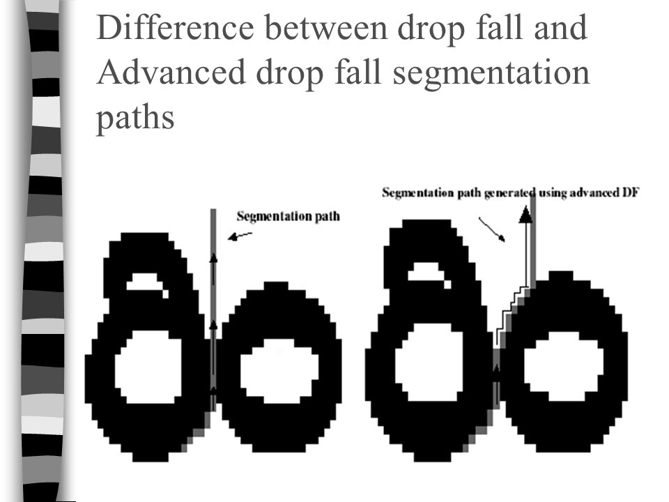 Difference between drop fall and Advanced drop fall segmentation paths