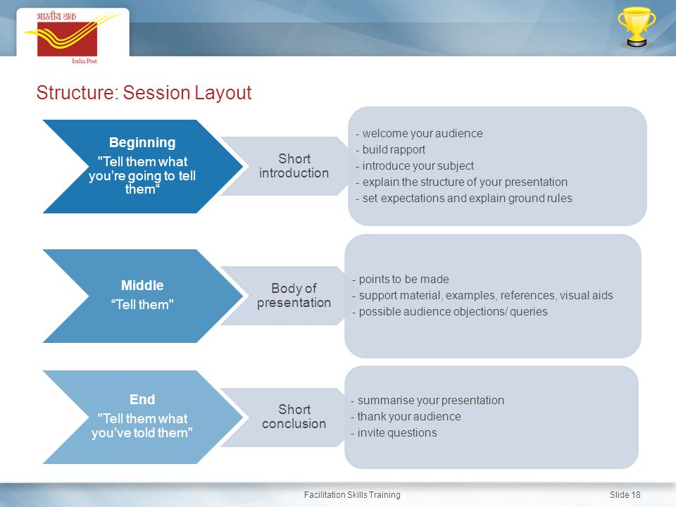 Structure: Session Layout