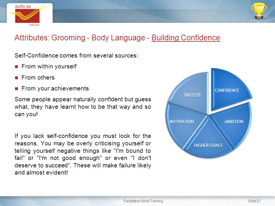 Attributes: Grooming - Body Language - Building Confidence
