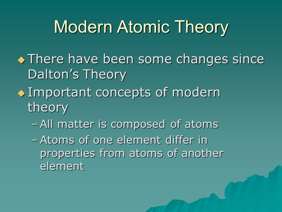 Modern Atomic Theory There have been some changes since Dalton's Theory. Important concepts of modern theory.