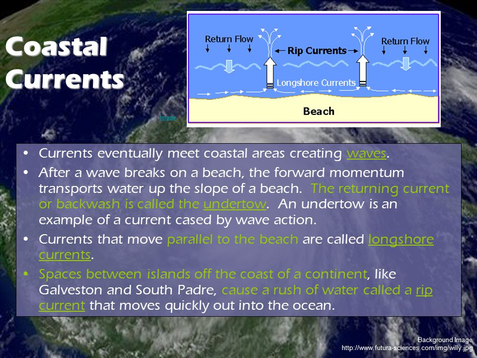 Coastal Currents Image. Currents eventually meet coastal areas creating waves.