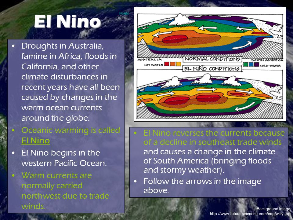 El Nino Image.