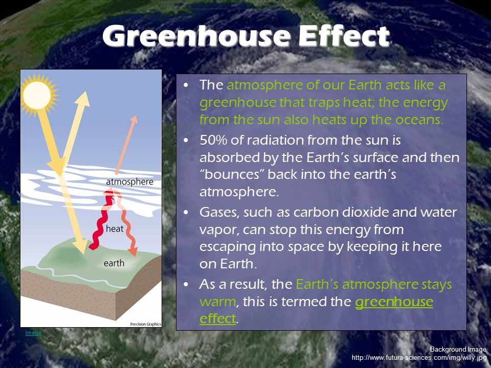 Greenhouse Effect The atmosphere of our Earth acts like a greenhouse that traps heat; the energy from the sun also heats up the oceans.