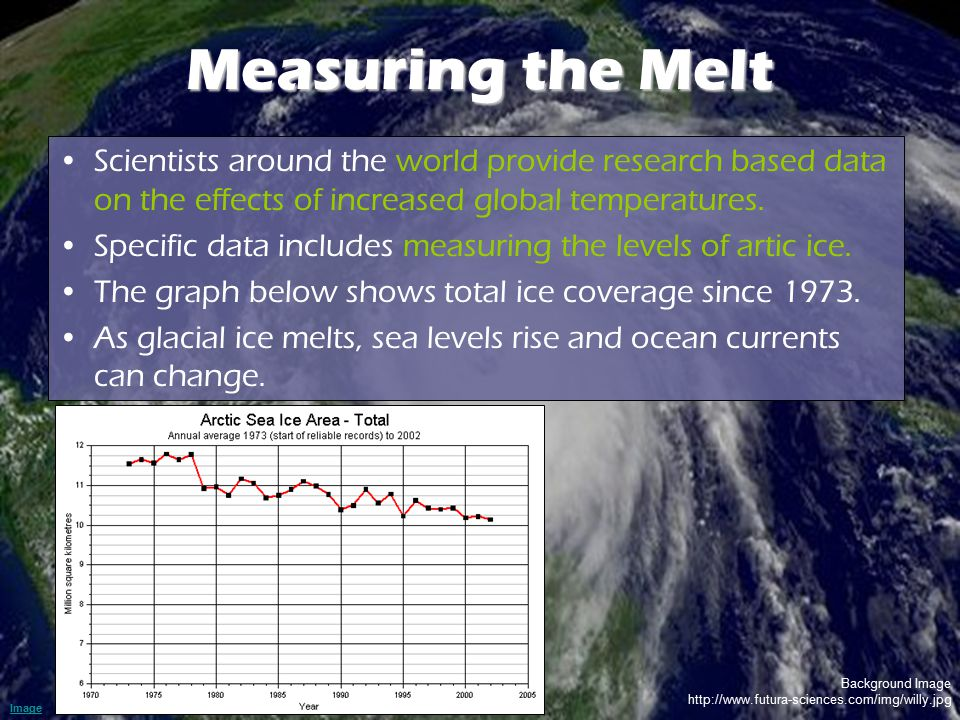 Measuring the Melt Scientists around the world provide research based data on the effects of increased global temperatures.