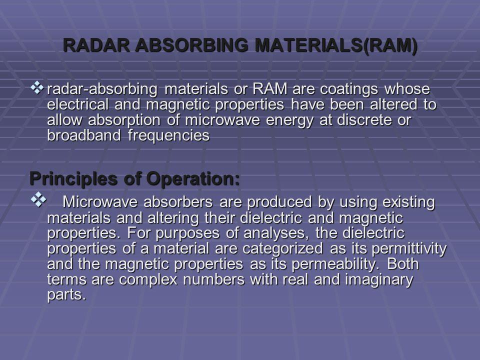 RADAR ABSORBING MATERIALS(RAM)