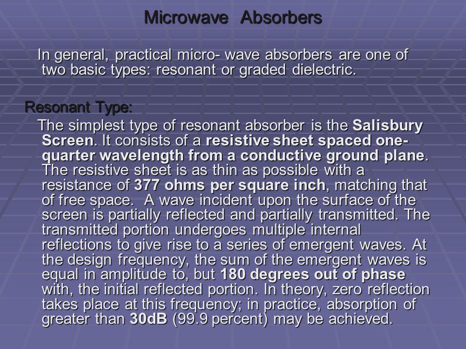 Microwave Absorbers Resonant Type: