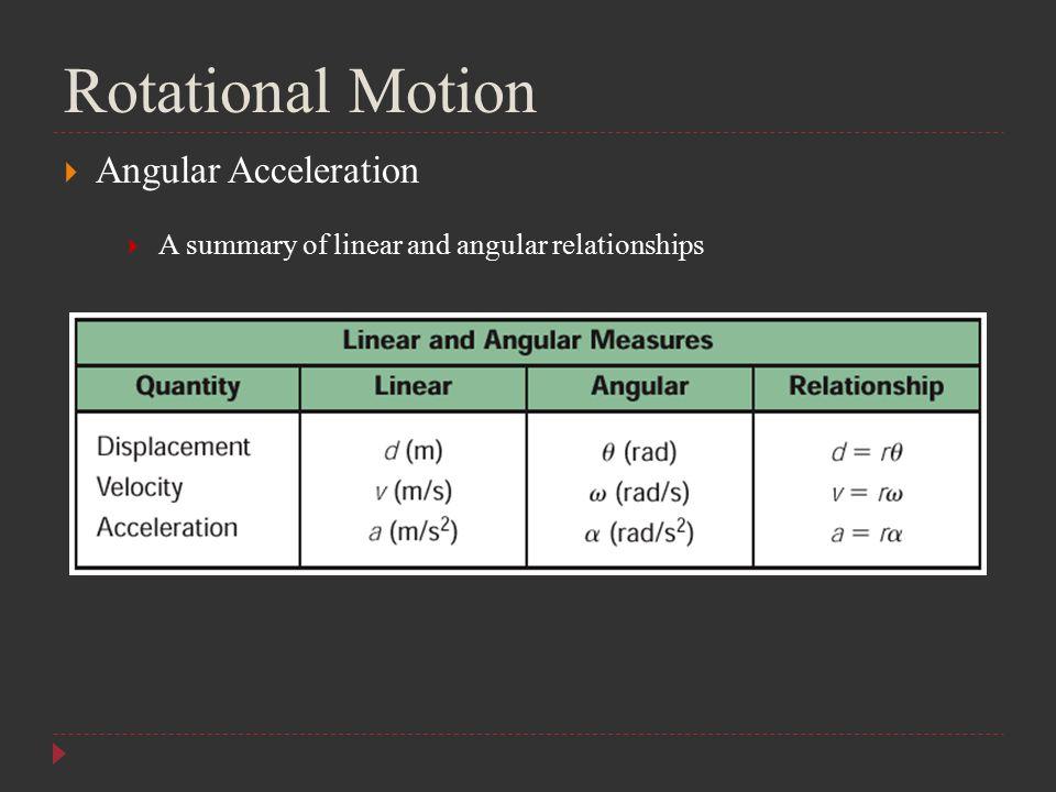 Rotational Motion Angular Acceleration