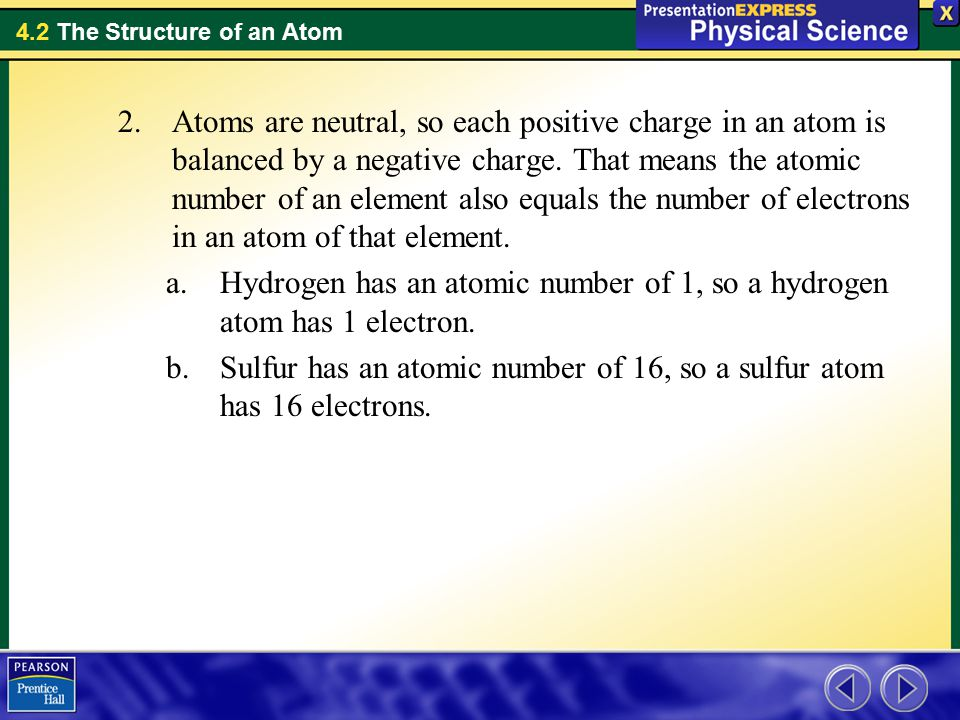 Atoms are neutral, so each positive charge in an atom is balanced by a negative charge. That means the atomic number of an element also equals the number of electrons in an atom of that element.