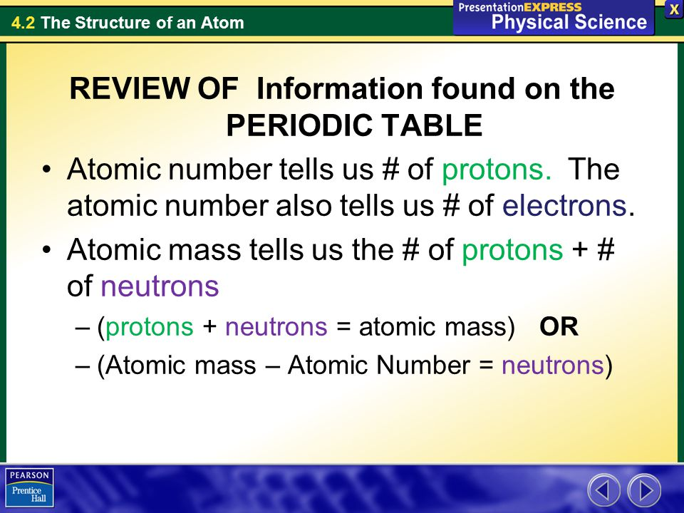 REVIEW OF Information found on the PERIODIC TABLE