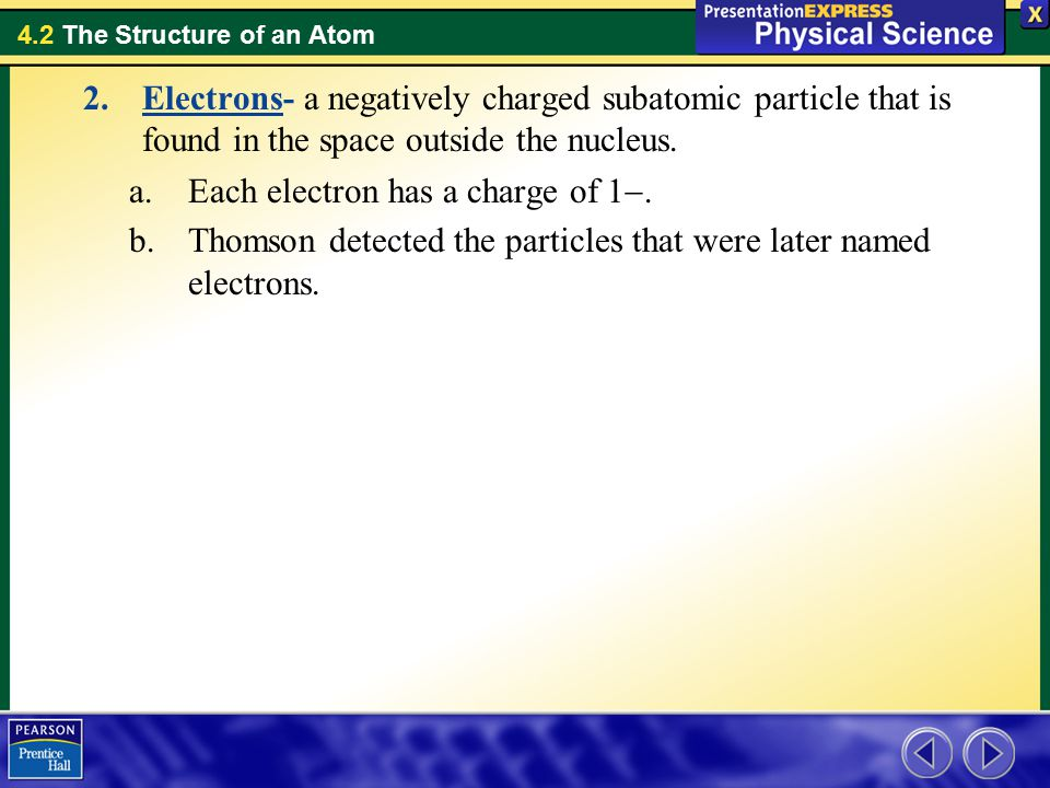 Electrons- a negatively charged subatomic particle that is found in the space outside the nucleus.