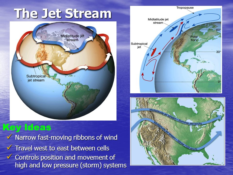 The Jet Stream Key Ideas Narrow fast-moving ribbons of wind
