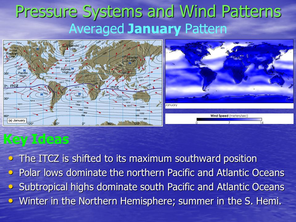 Pressure Systems and Wind Patterns Averaged January Pattern