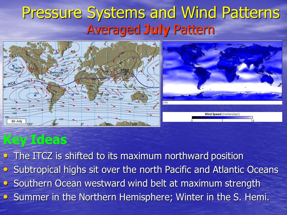 Pressure Systems and Wind Patterns Averaged July Pattern