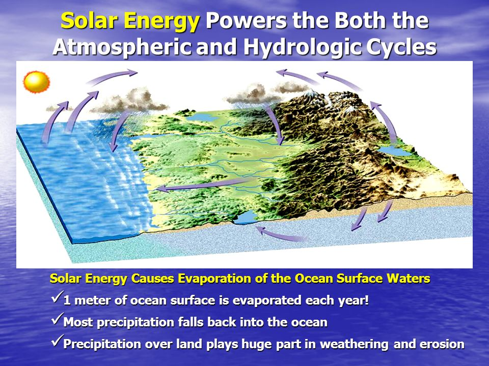 Solar Energy Powers the Both the Atmospheric and Hydrologic Cycles