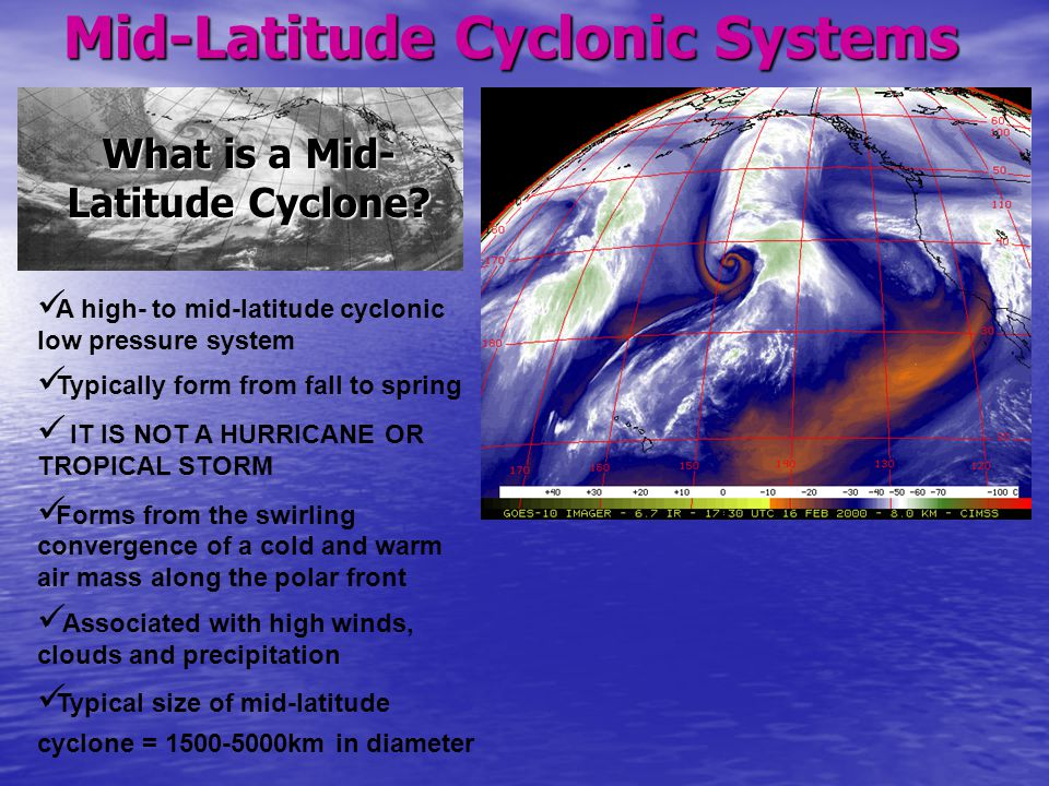 Mid-Latitude Cyclonic Systems