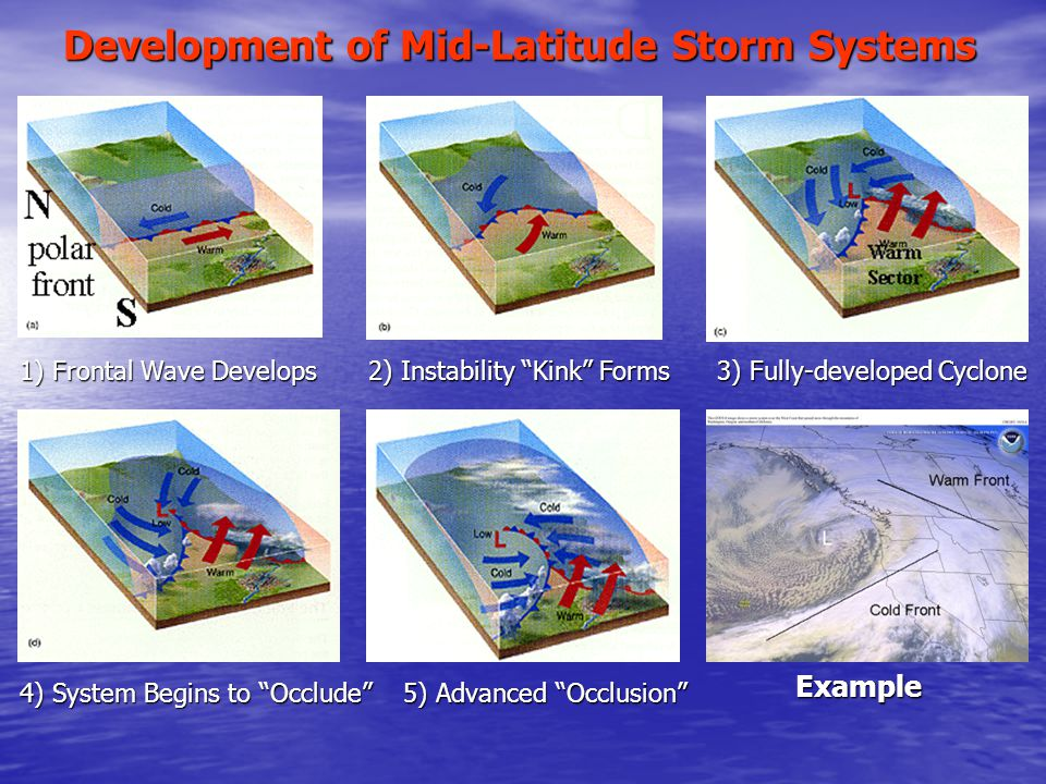 Development of Mid-Latitude Storm Systems