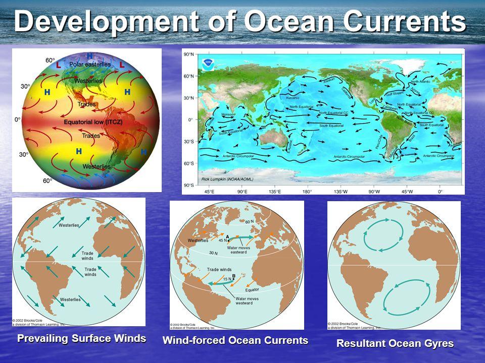 Development of Ocean Currents