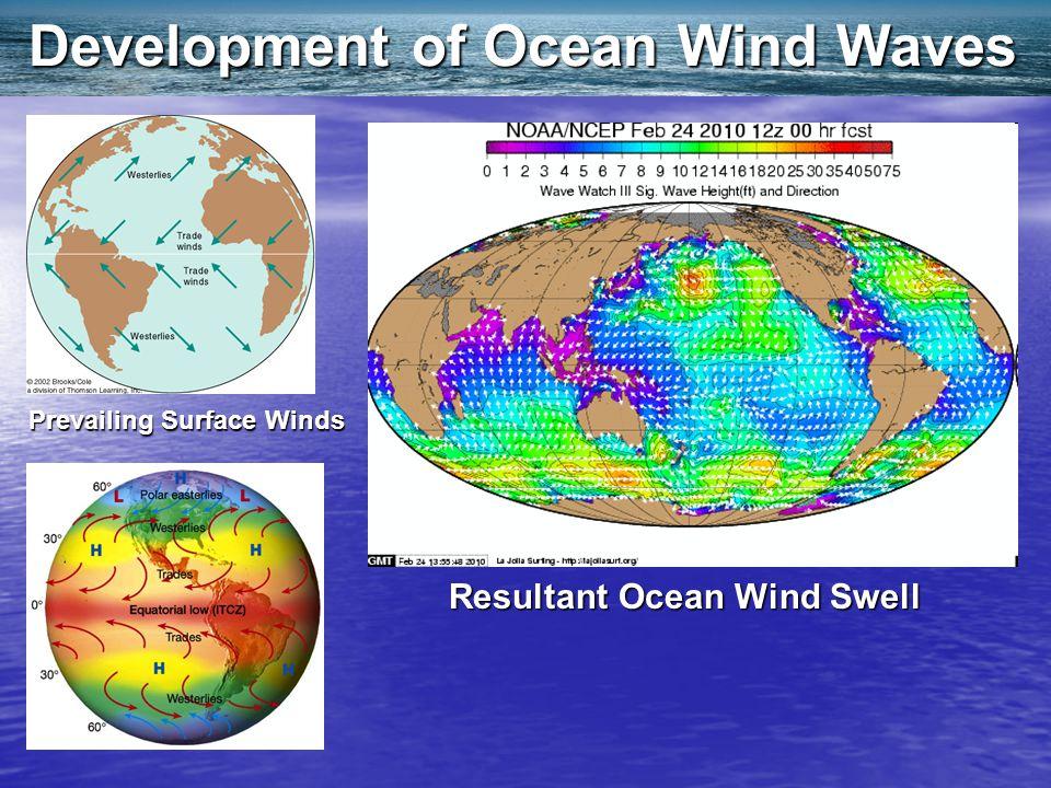 Development of Ocean Wind Waves