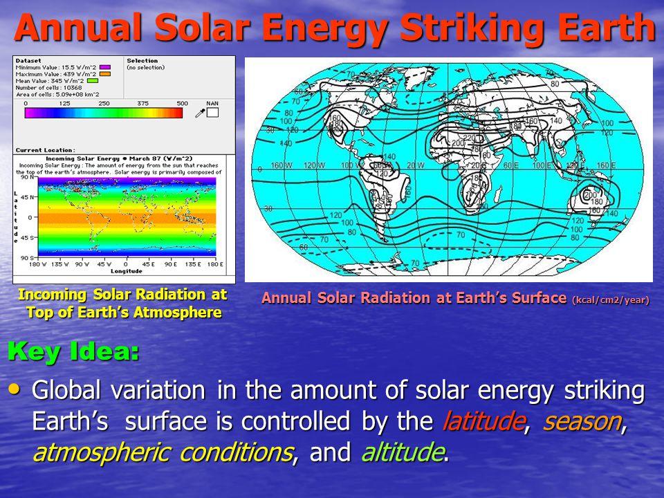 Annual Solar Energy Striking Earth