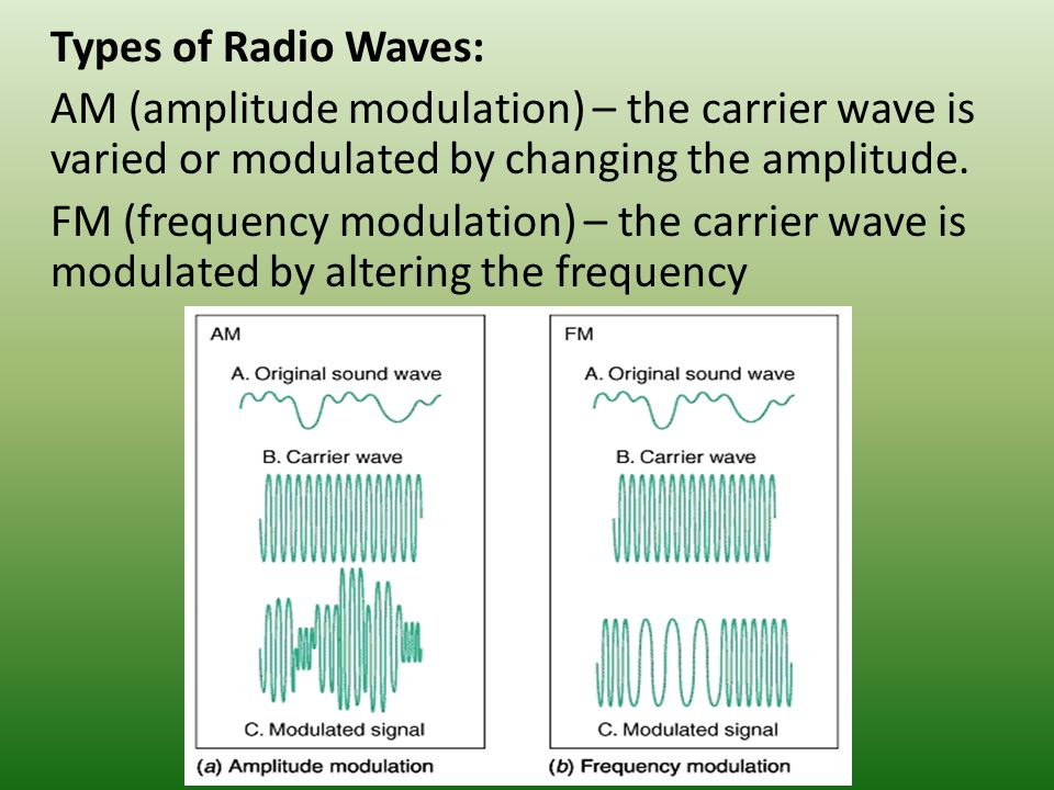 Types of Radio Waves: AM (amplitude modulation) – the carrier wave is varied or modulated by changing the amplitude.