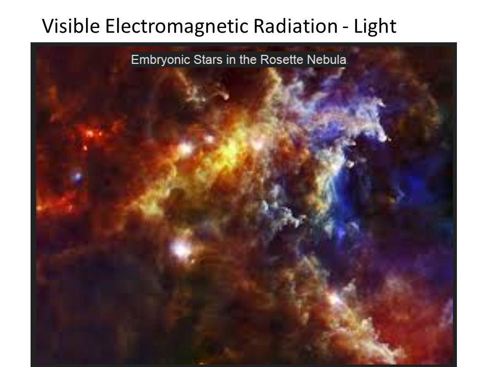 Visible Electromagnetic Radiation - Light