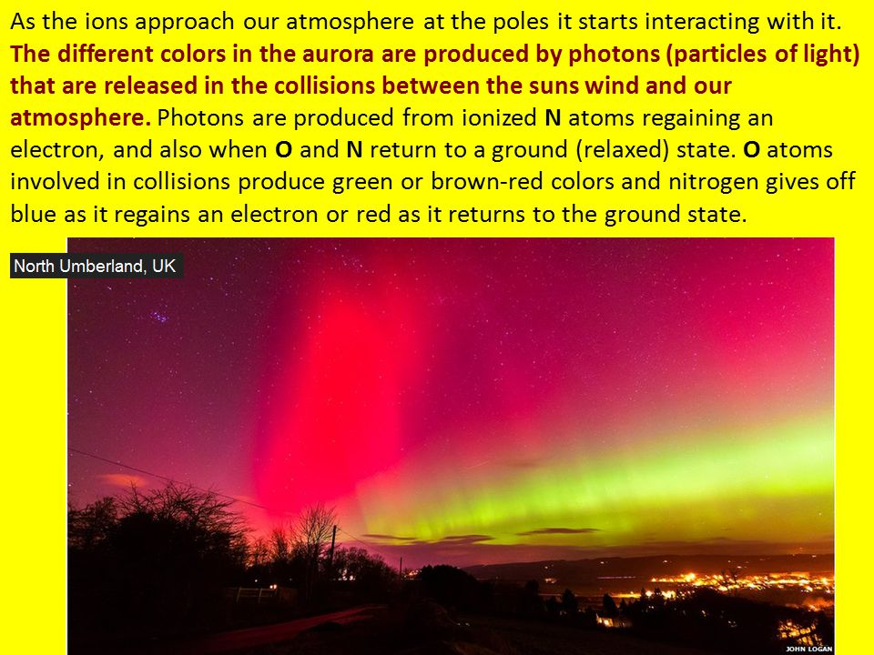 As the ions approach our atmosphere at the poles it starts interacting with it.