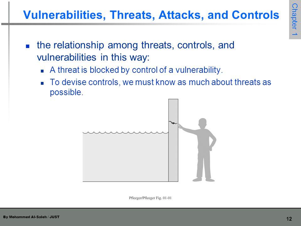 Vulnerabilities, Threats, Attacks, and Controls