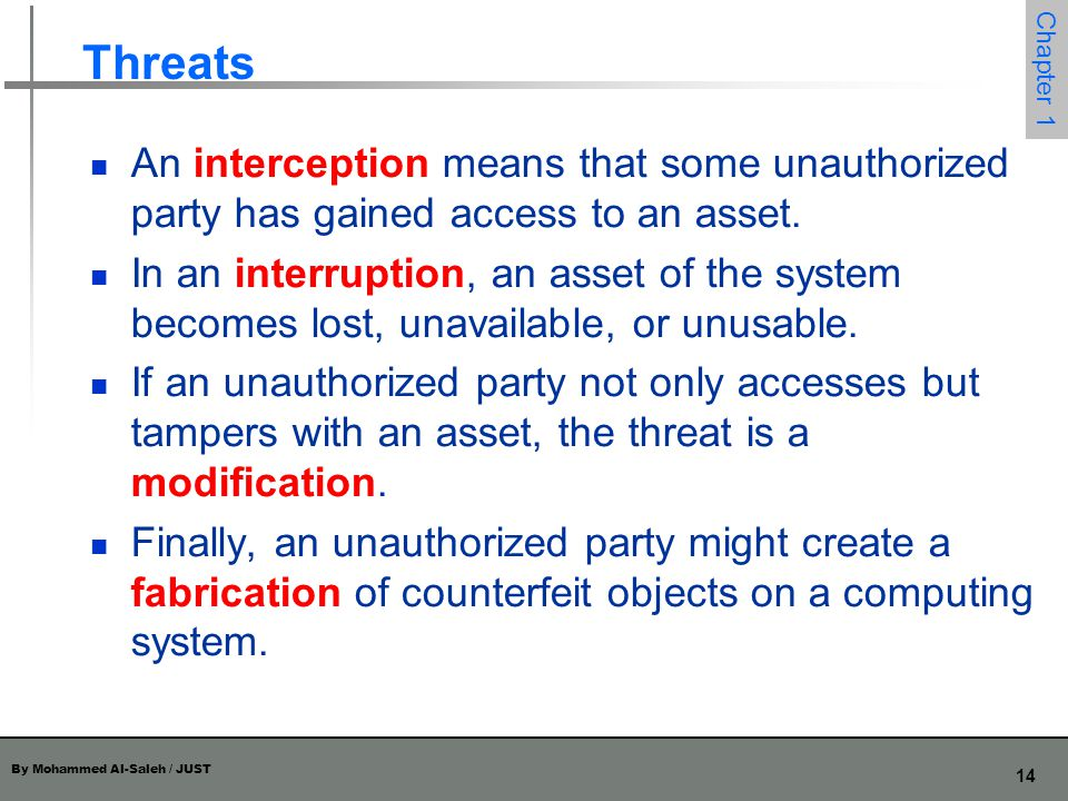 Threats An interception means that some unauthorized party has gained access to an asset.