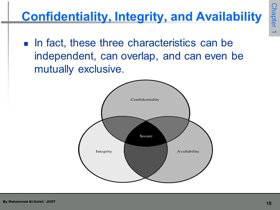 Confidentiality, Integrity, and Availability
