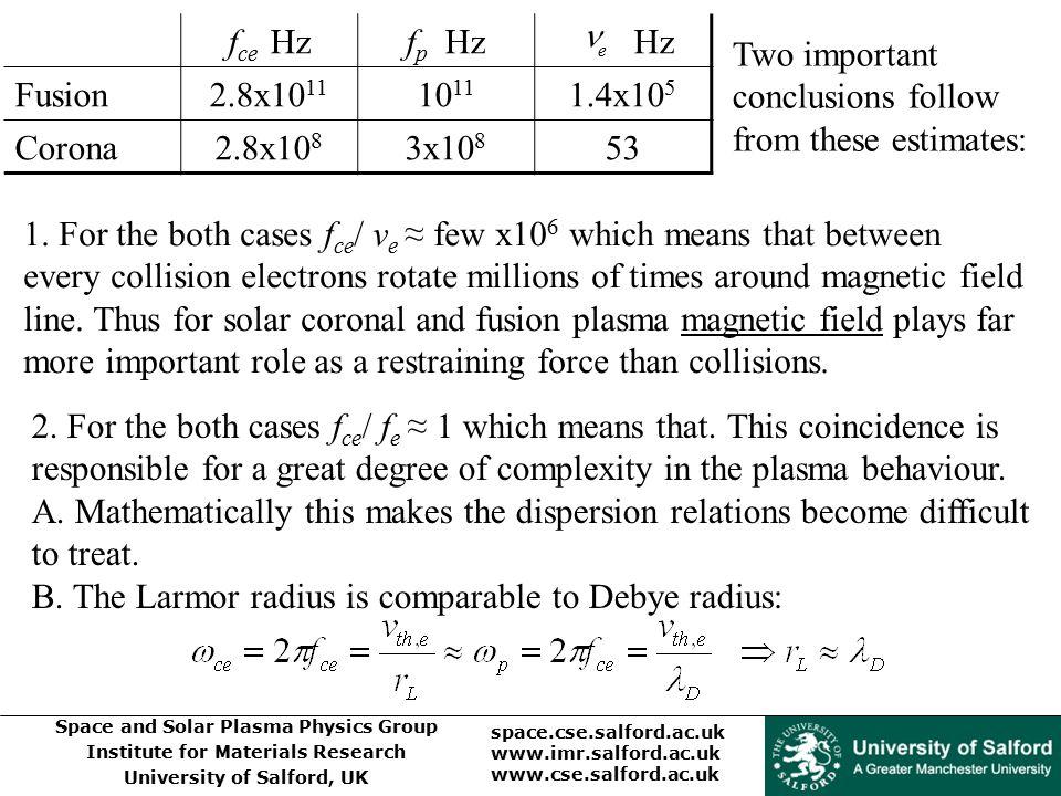 B. The Larmor radius is comparable to Debye radius:
