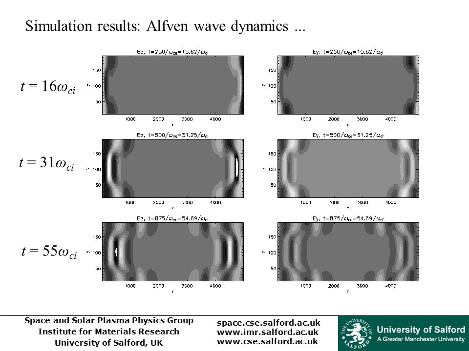 Simulation results: Alfven wave dynamics ...