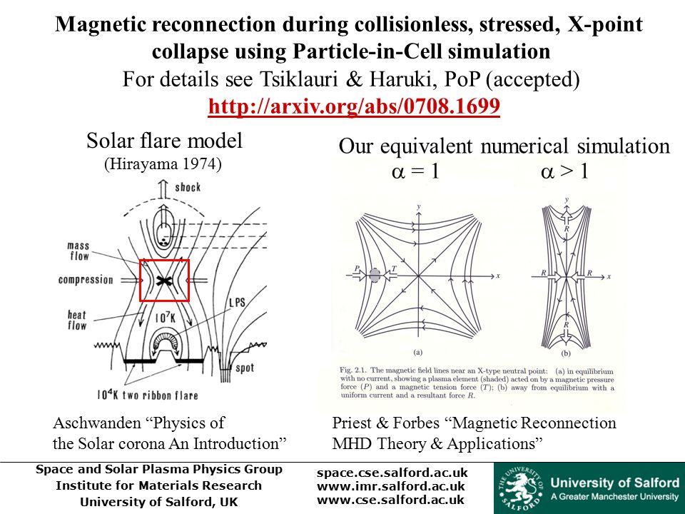 Magnetic reconnection during collisionless, stressed, X-point