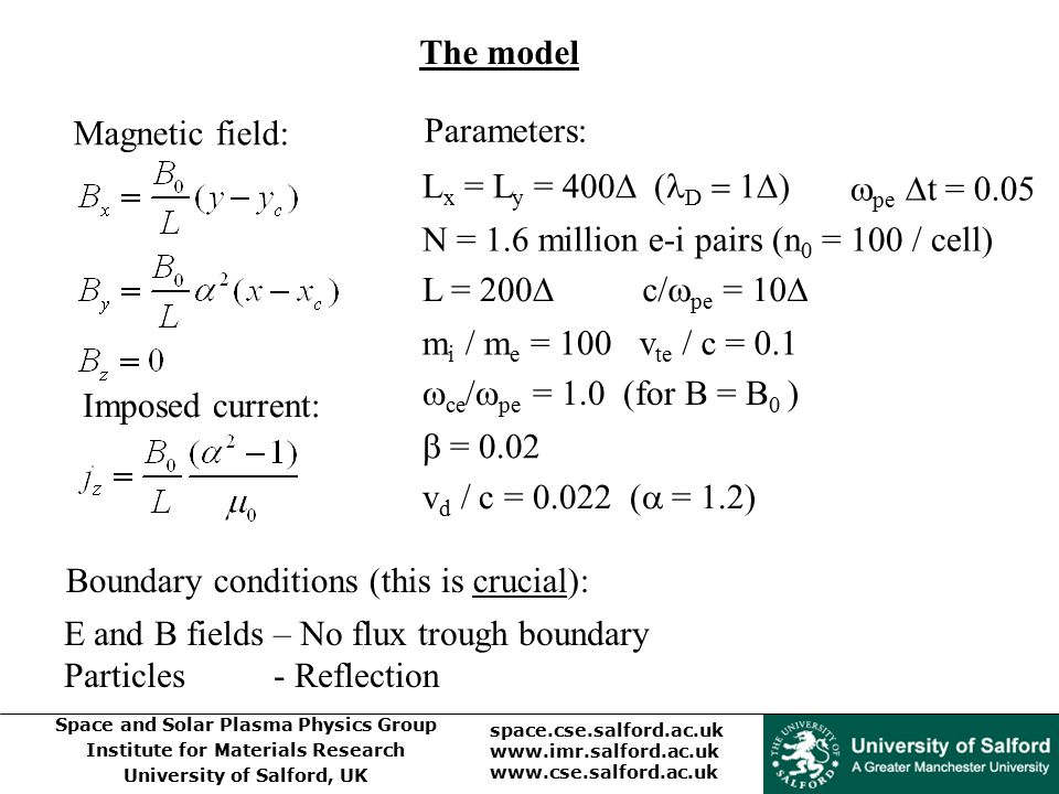 The model Magnetic field: Parameters: Lx = Ly = 400D (lD = 1D) wpe Dt = 0.05. N = 1.6 million e-i pairs (n0 = 100 / cell)