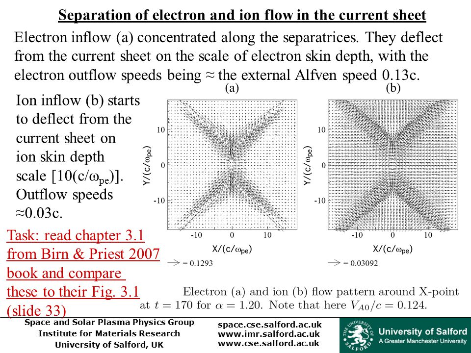 Separation of electron and ion flow in the current sheet