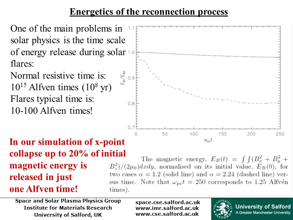 Energetics of the reconnection process