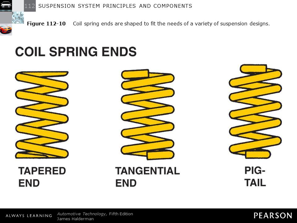Figure 112-10 Coil spring ends are shaped to fit the needs of a variety of suspension designs.