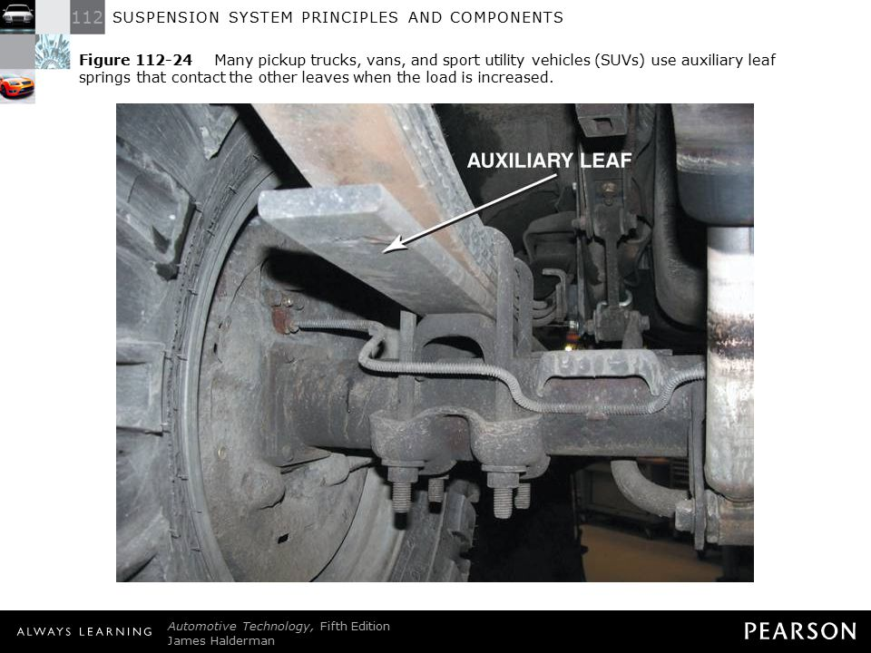 Figure 112-24 Many pickup trucks, vans, and sport utility vehicles (SUVs) use auxiliary leaf springs that contact the other leaves when the load is increased.