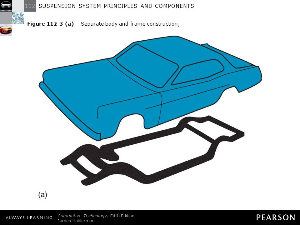 Figure 112-3 (a) Separate body and frame construction;