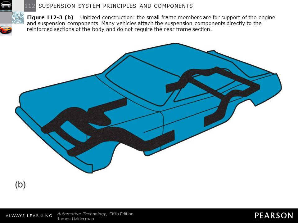 Figure 112-3 (b) Unitized construction: the small frame members are for support of the engine and suspension components. Many vehicles attach the suspension components directly to the reinforced sections of the body and do not require the rear frame section.