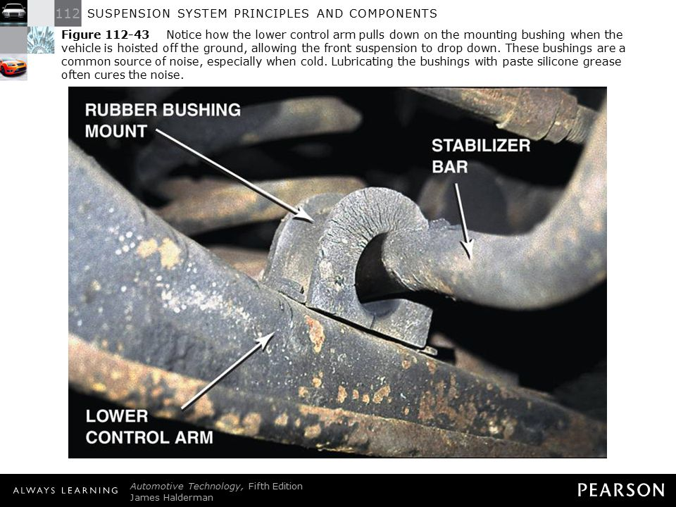 Figure 112-43 Notice how the lower control arm pulls down on the mounting bushing when the vehicle is hoisted off the ground, allowing the front suspension to drop down. These bushings are a common source of noise, especially when cold. Lubricating the bushings with paste silicone grease often cures the noise.