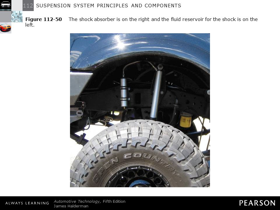 Figure 112-50 The shock absorber is on the right and the fluid reservoir for the shock is on the left.