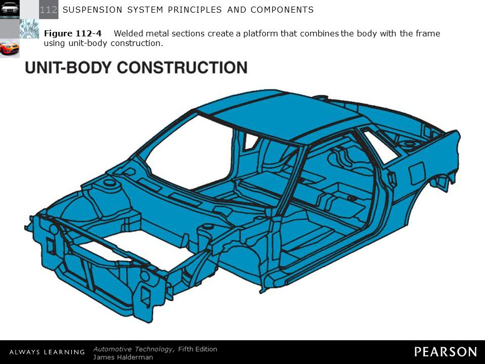 Figure 112-4 Welded metal sections create a platform that combines the body with the frame using unit-body construction.