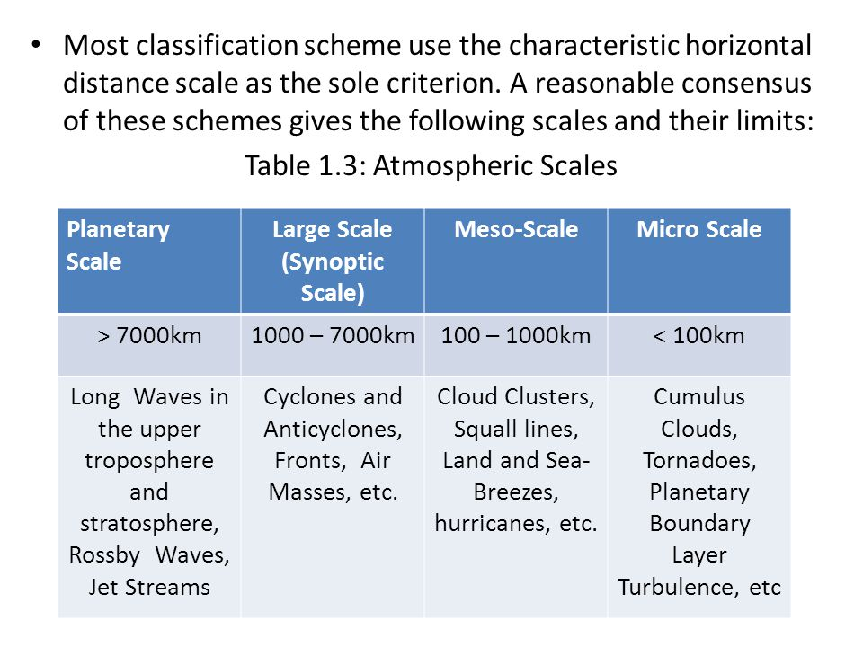 Large Scale (Synoptic Scale)