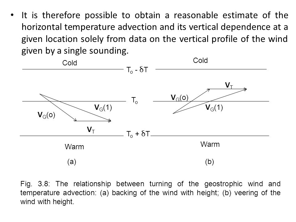 It is therefore possible to obtain a reasonable estimate of the horizontal temperature advection and its vertical dependence at a given location solely from data on the vertical profile of the wind given by a single sounding.