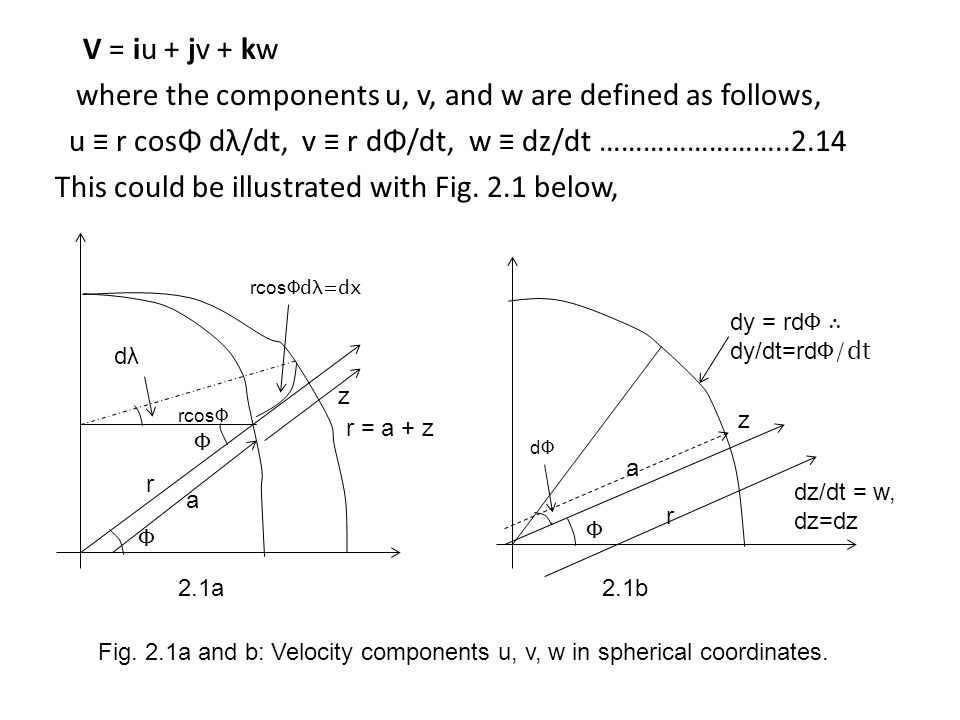 V = iu + jv + kw where the components u, v, and w are defined as follows, u ≡ r cosΦ dλ/dt, v ≡ r dΦ/dt, w ≡ dz/dt ……………………..2.14 This could be illustrated with Fig. 2.1 below,