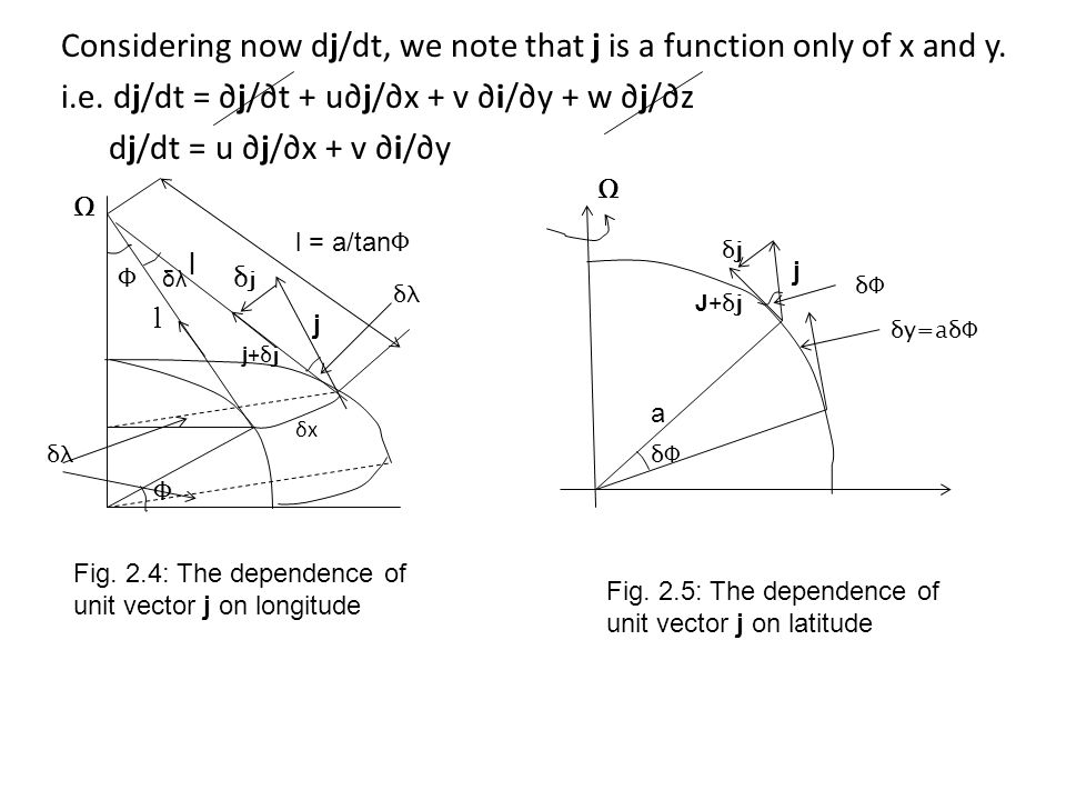 Considering now dj/dt, we note that j is a function only of x and y. i