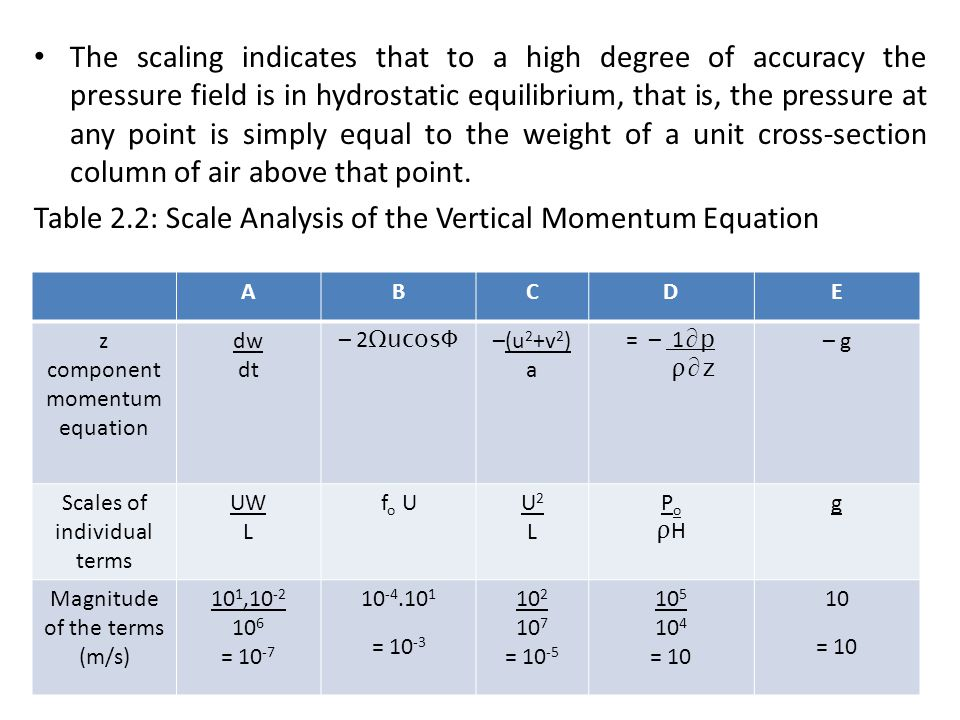 Table 2.2: Scale Analysis of the Vertical Momentum Equation